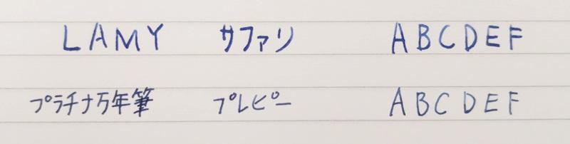 サファリの文字を比較