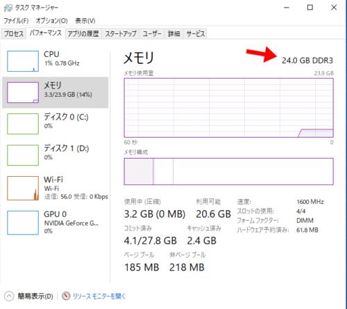 RAM24GBでのタスクマネージャー